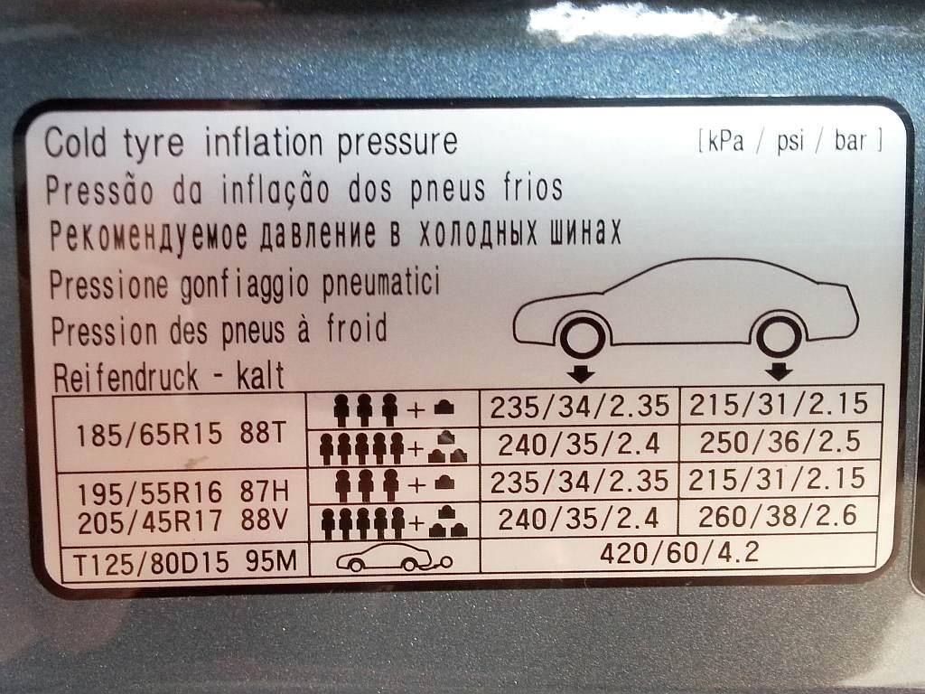 Zamienniki Opon Dobierz Zamiennik Z Naszym Kalkulatorem Opon