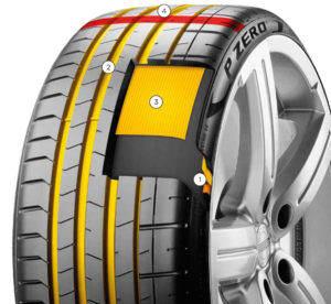 Pirelli P Zero przekrój