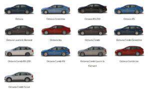 Baza samochodów na Carly.pl